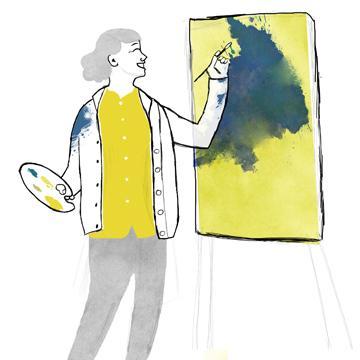 Potenzialentfaltung Orientierung Zufriedenheit Kompetenzen Stärken Talente